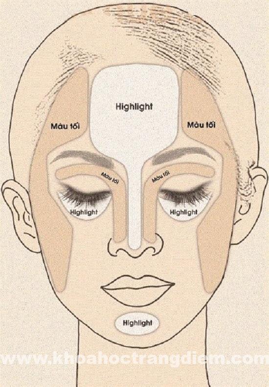 Hướng dẫn cách trang điểm cho gương mặt tròn